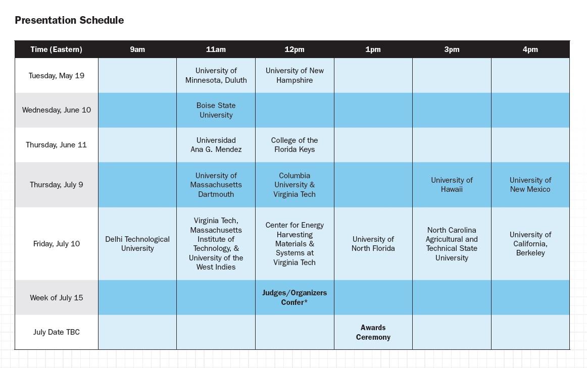MECC schedule
