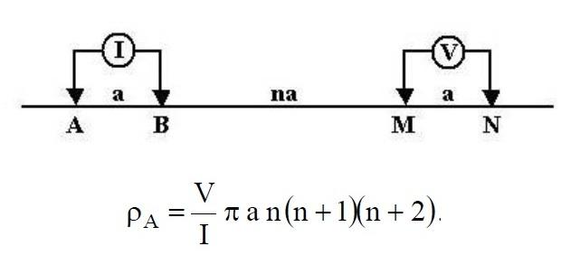 File:Dipole-Dipole array.jpg