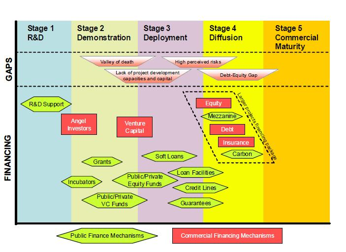 File:Mitigationmodel.jpg