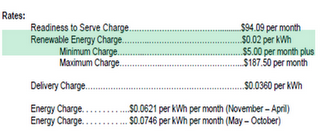 File:GI adjustment renewable.png