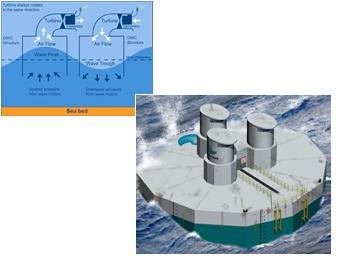 File:Hydroair.jpg