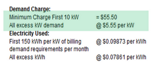 File:TDC tiered demand.png
