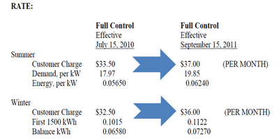 File:FMC monthly charge different summer winter.png