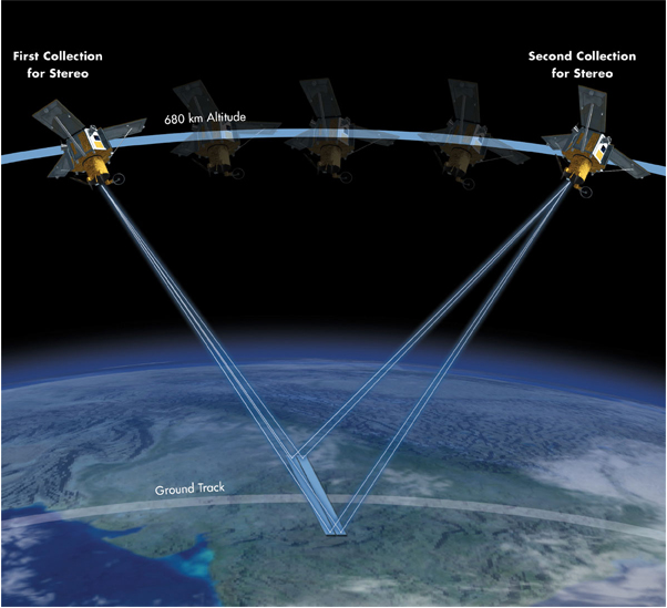 File:Stereo Satellite Imagery.PNG