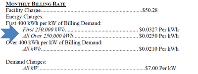 File:TR tiered rate billing demand finite.png