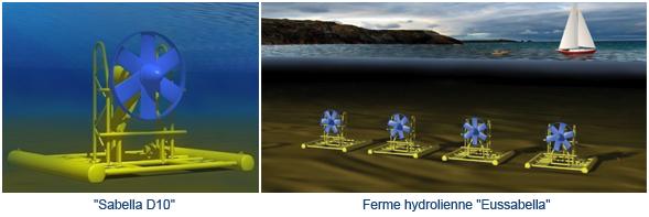 File:Sabella subsea tidal turbine.jpg