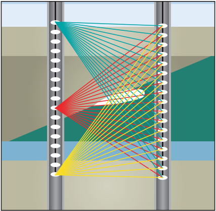 File:Cross well resistivity.PNG