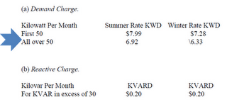 File:Demand charge tiered.png