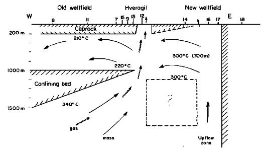 File:Conceptual model2.PNG