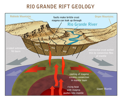 File:Rio grande rift.jpg