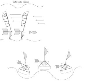 File:Yu Oscillating Generator YOG.jpg