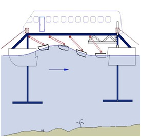File:Hybrid Float.jpg