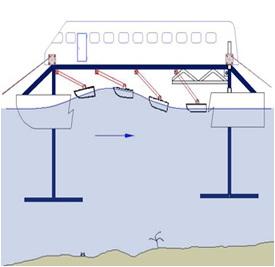 File:Hybrid Float.jpg