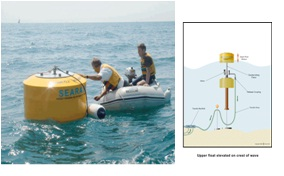 File:SeaRaser buoy seawater pump.jpg