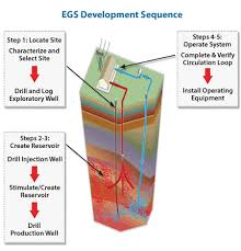 EGS Schematic.jpg