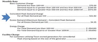 File:Demand charge coincident.png