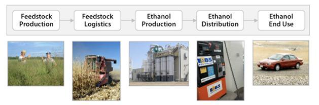 File:Ethanol Chain.JPG