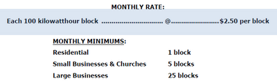 File:FMC fixed monthly charge block unit.png