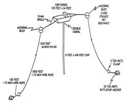 File:Deep Water Pipelines.jpg
