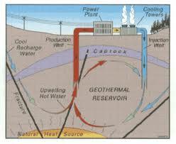File:Geotherm.jpg