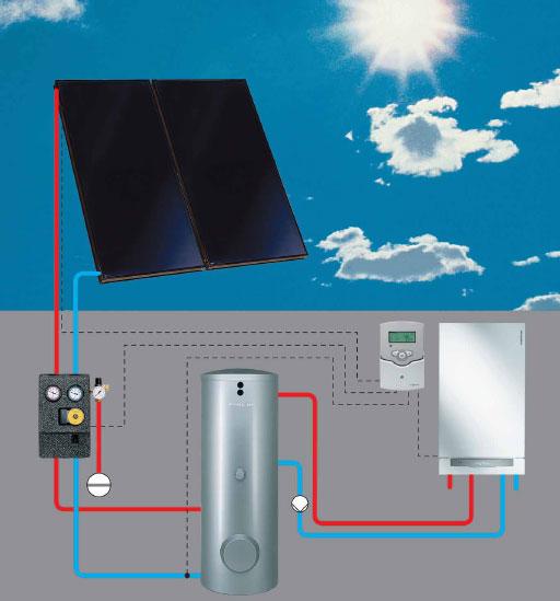 File:Solarcooling.jpg