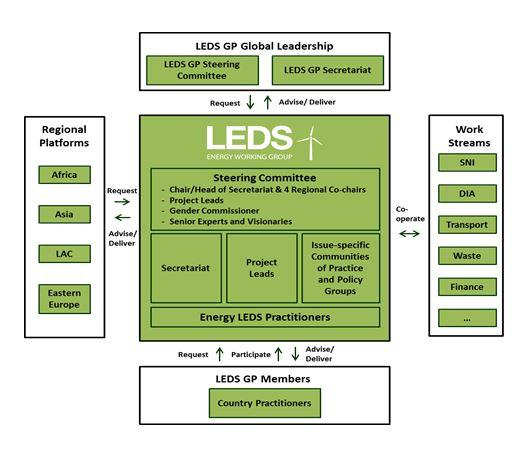 File:EWG Diagram v2.JPG