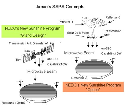 File:USEF Concepts.jpg