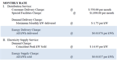 File:FMC monthly charge summation.png