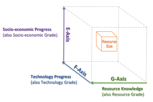 File:Progress and Grades with UNFC.png