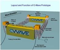 C Wave.jpg