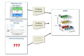 File:Mapping to UNFC.jpg