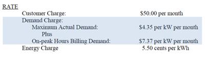 File:Demand charge maximum peak demand1.png