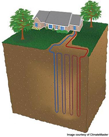 File:Geothermalheatexchange.jpg