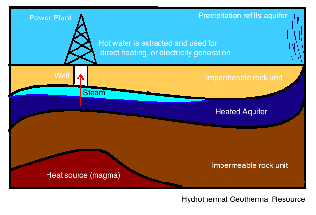 File:Geothermalresources.png