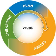 File:Community energy tools circle graphic 225px.png
