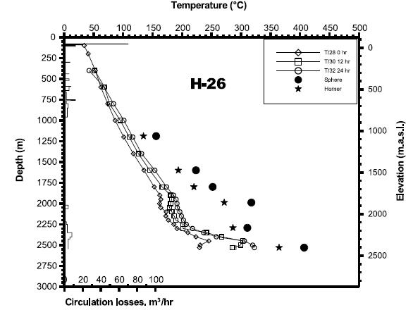File:Static temperature.PNG