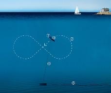 Tidal Kite