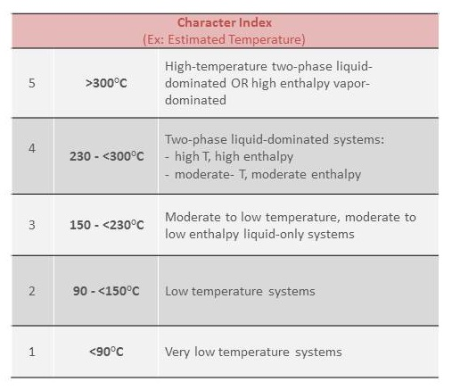 File:Temperature Character Index.jpg