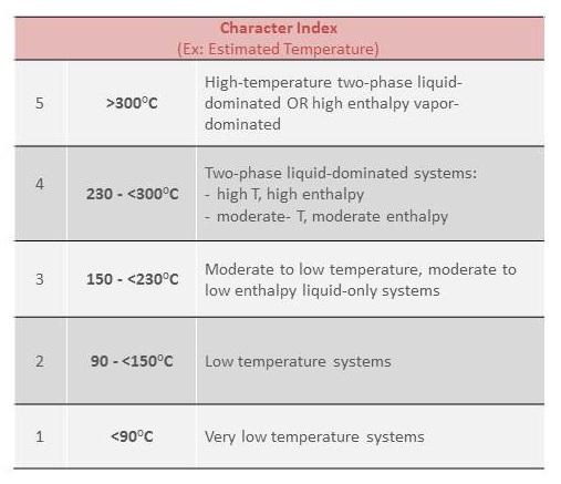 File:Temperature Character Index.jpg