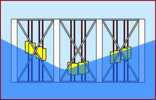 File:Horizon Horizontal Platform.jpg