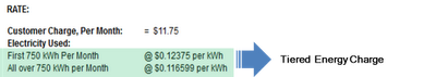 File:EX TR tiered energy charge(1).png