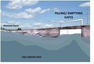 Tidal Barrage.jpg