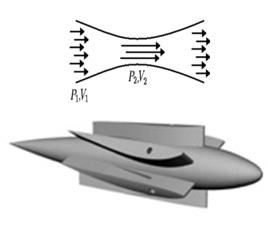 HydroVenturi.jpg