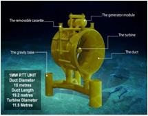 Rotech Tidal Turbine RTT.jpg