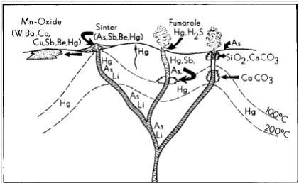File:Christianson, et al., 1983, Fig 13.JPG