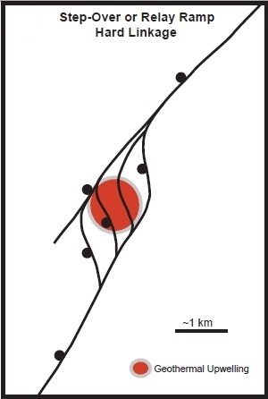 File:Stepover or relay ramp.jpg