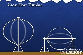 Cross Flow Turbines