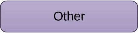 File:GRR purple rect.jpg