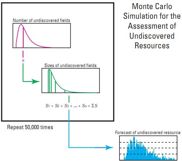 File:USGS MC Energy Screenshot.jpg
