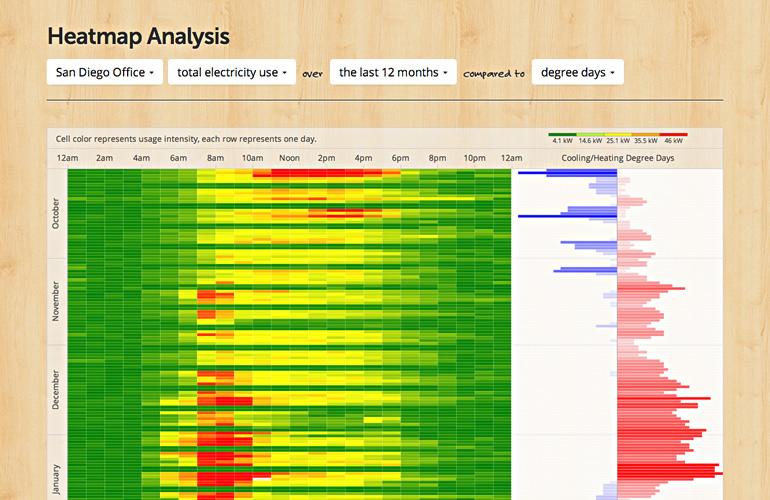 File:BuildingOS by Lucid Screen.jpg